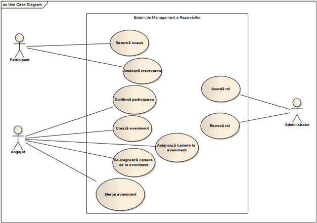 Tsm effective use case analysis fig 5 a more realistic use case diagram ccuart Images